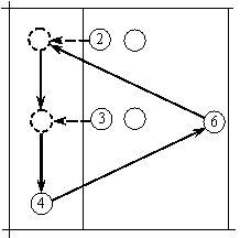 svyazuyuschii-v-voleibole