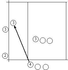 blok-v-voleibole