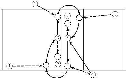 uprajneniya-dlya-voleibola